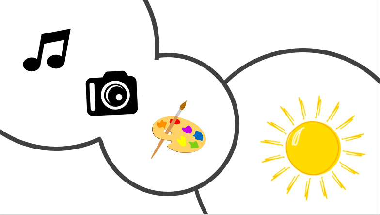 a camera, music notes, artists palette, and sunshine